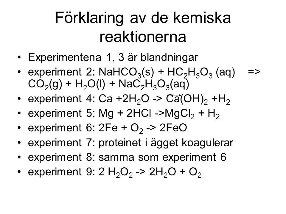 Förklaring av de kemiska reaktionerna •Experimentena 1, 3 är blandningar •experiment 2: NaHCO 3 (s) + HC 2 H 3 O 3 (aq) => CO 2 (g) + H 2 O(l) + NaC 2