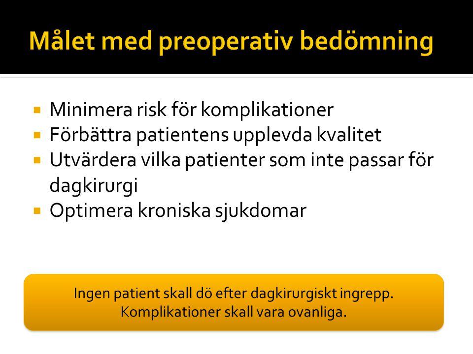  ASA I patienter som inte brukar passa för dagkirurgi  Neonatal/prematurt födda  Morbid obesitas – BMI > 50  Ensamstående  Bor långt ifrån närmaste sjukvård  Allvarlig psykisk störning OBS.