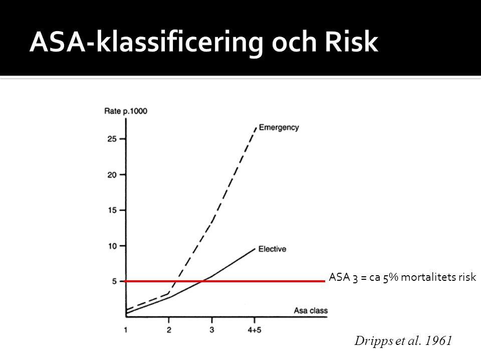 Dripps et al. 1961 ASA 3 = ca 5% mortalitets risk