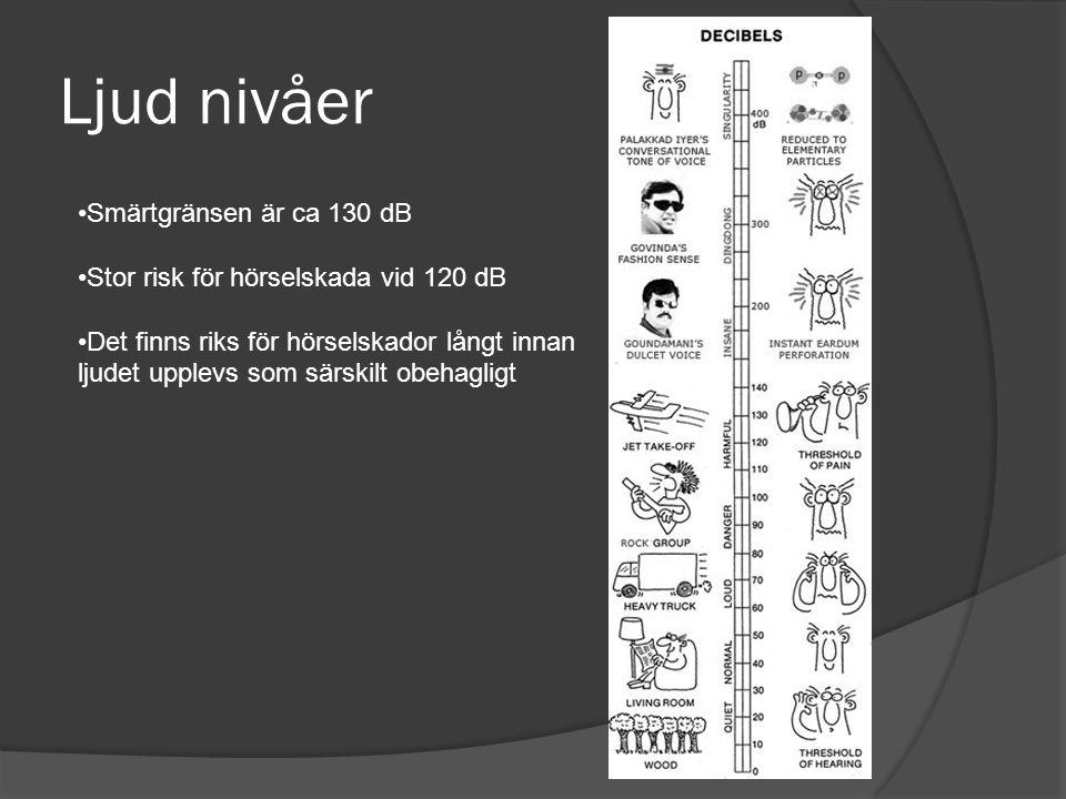 Ljud nivåer •Smärtgränsen är ca 130 dB •Stor risk för hörselskada vid 120 dB •Det finns riks för hörselskador långt innan ljudet upplevs som särskilt obehagligt