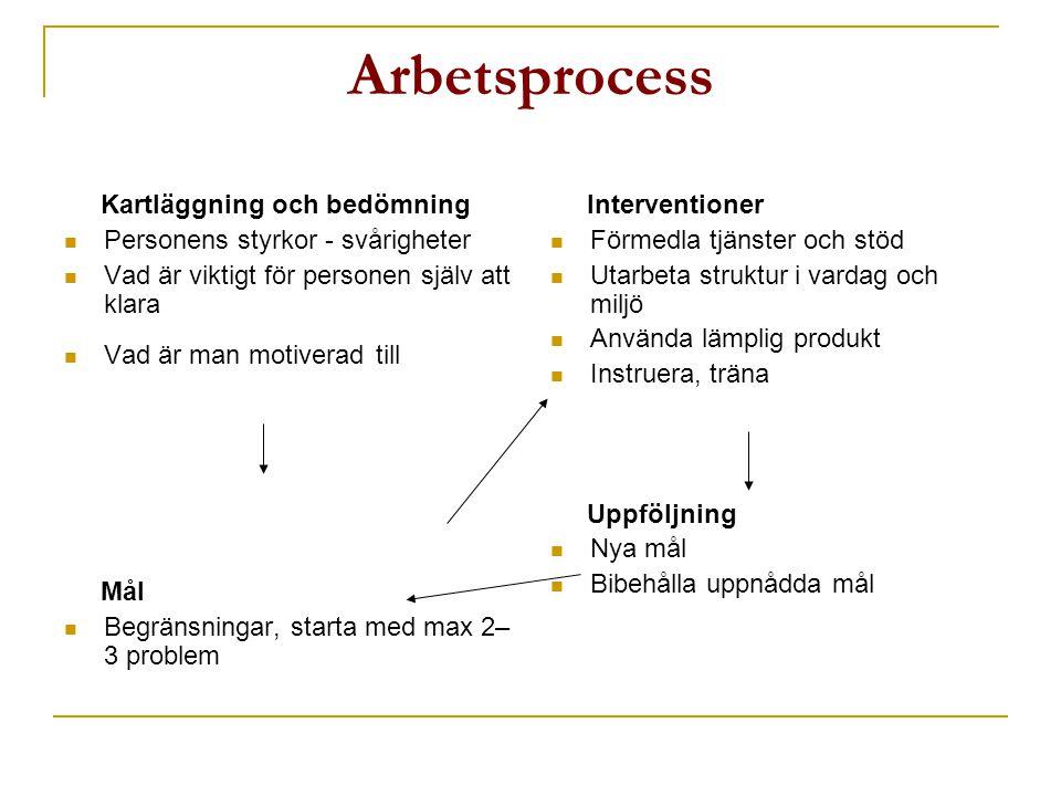 Arbetsprocess Kartläggning och bedömning  Personens styrkor - svårigheter  Vad är viktigt för personen själv att klara  Vad är man motiverad till M