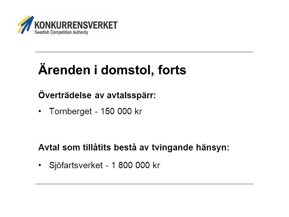 Ärenden i domstol, forts Överträdelse av avtalsspärr: •Tornberget - 150 000 kr Avtal som tillåtits bestå av tvingande hänsyn: •Sjöfartsverket - 1 800
