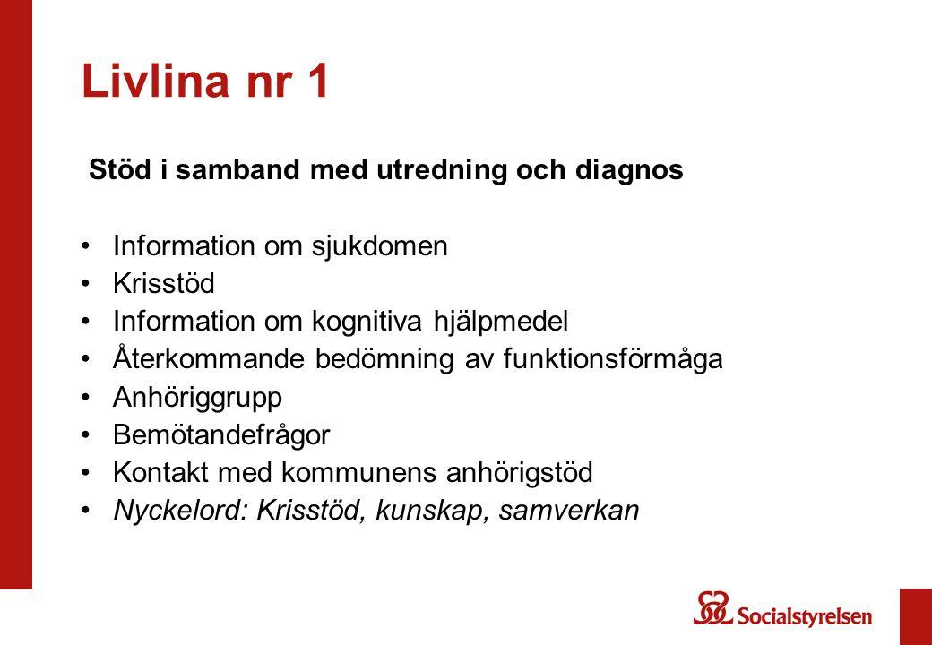 Livlina nr 1 Stöd i samband med utredning och diagnos •Information om sjukdomen •Krisstöd •Information om kognitiva hjälpmedel •Återkommande bedömning