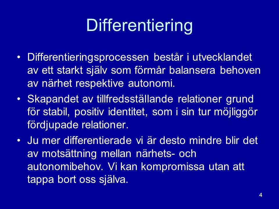 Differentiering •Differentieringsprocessen består i utvecklandet av ett starkt själv som förmår balansera behoven av närhet respektive autonomi. •Skap