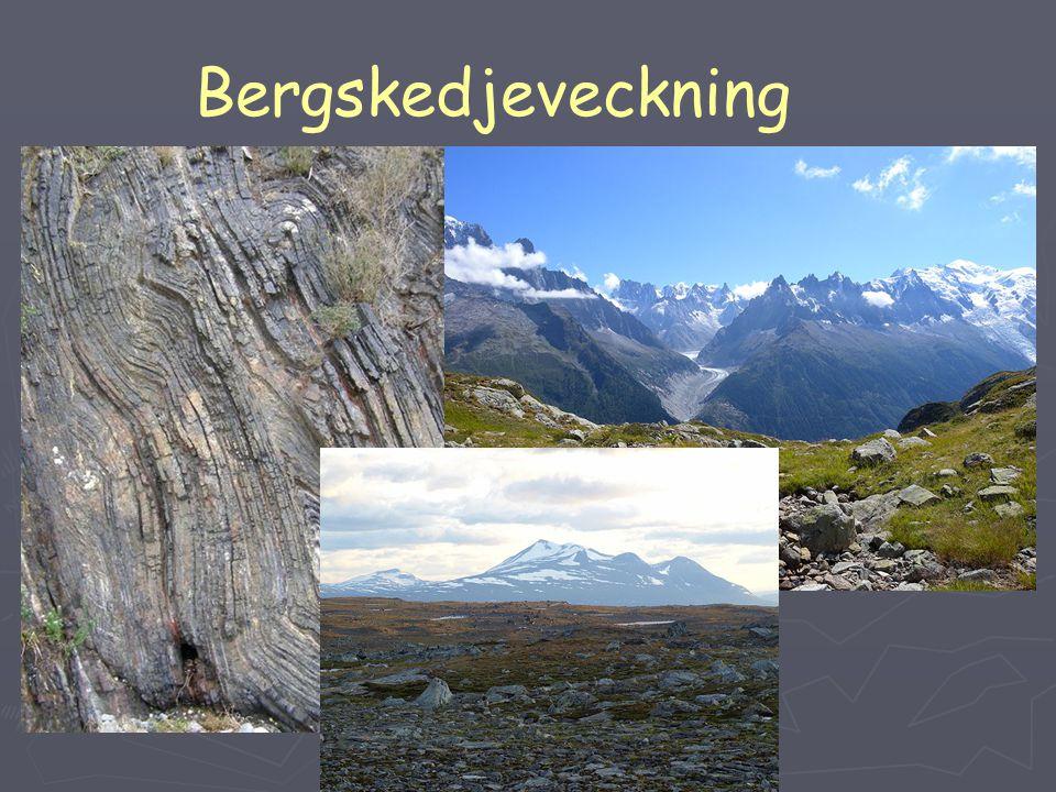 Bergskedjeveckning