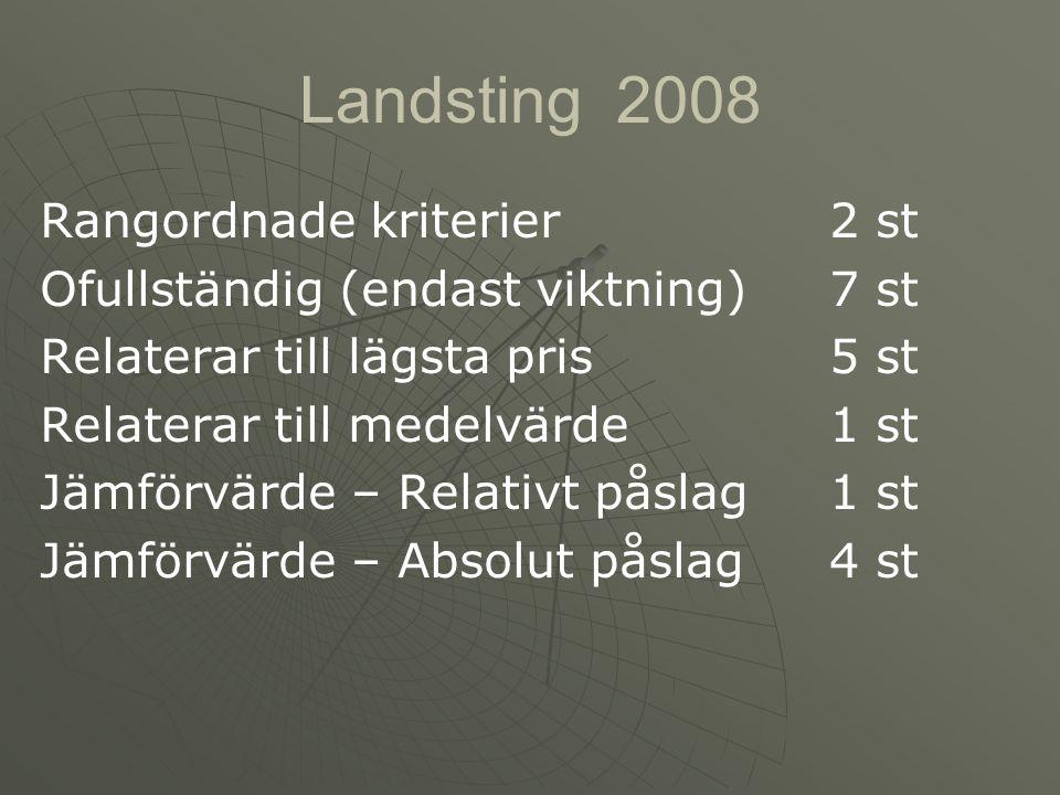 Landsting 2008 Rangordnade kriterier2 st Ofullständig (endast viktning)7 st Relaterar till lägsta pris5 st Relaterar till medelvärde1 st Jämförvärde – Relativt påslag1 st Jämförvärde – Absolut påslag4 st