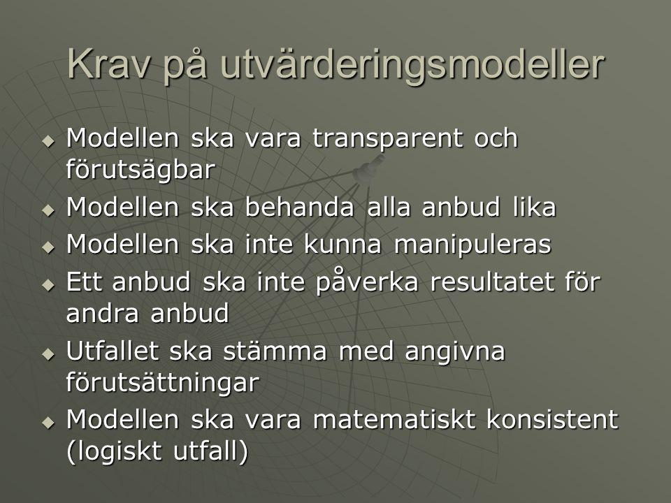Krav på utvärderingsmodeller  Modellen ska vara transparent och förutsägbar  Modellen ska behanda alla anbud lika  Modellen ska inte kunna manipuleras  Ett anbud ska inte påverka resultatet för andra anbud  Utfallet ska stämma med angivna förutsättningar  Modellen ska vara matematiskt konsistent (logiskt utfall)