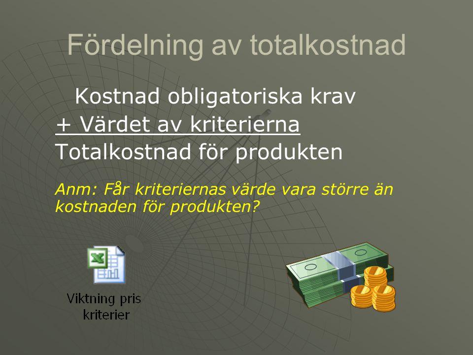 Fördelning av totalkostnad Kostnad obligatoriska krav + Värdet av kriterierna Totalkostnad för produkten Anm: Får kriteriernas värde vara större än kostnaden för produkten?