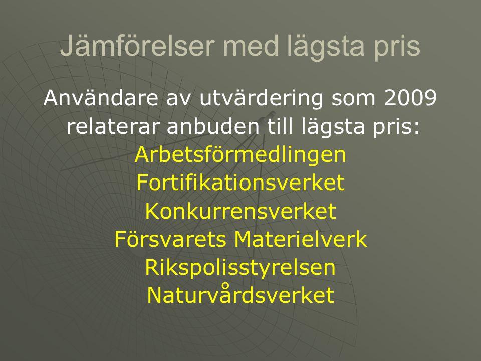 Jämförelser med lägsta pris Användare av utvärdering som 2009 relaterar anbuden till lägsta pris: Arbetsförmedlingen Fortifikationsverket Konkurrensve