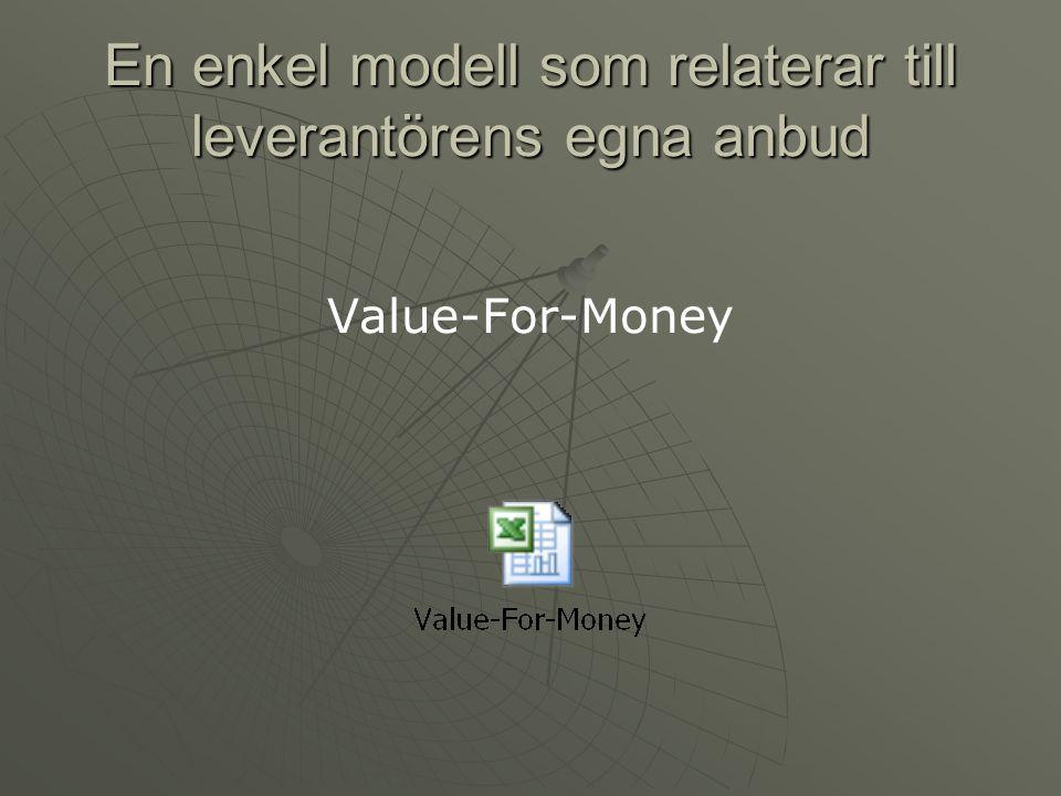 En enkel modell som relaterar till leverantörens egna anbud Value-For-Money