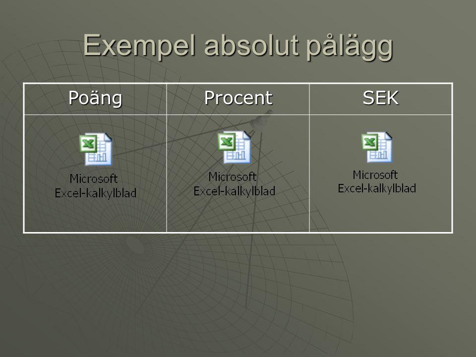Exempel absolut pålägg PoängProcentSEK