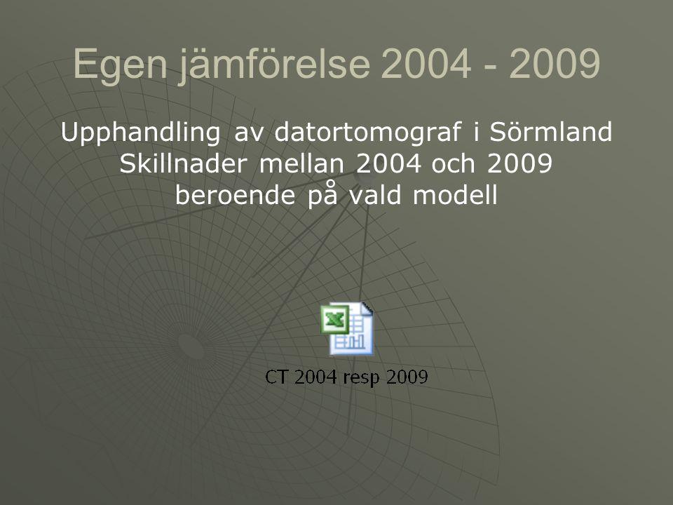 Egen jämförelse 2004 - 2009 Upphandling av datortomograf i Sörmland Skillnader mellan 2004 och 2009 beroende på vald modell