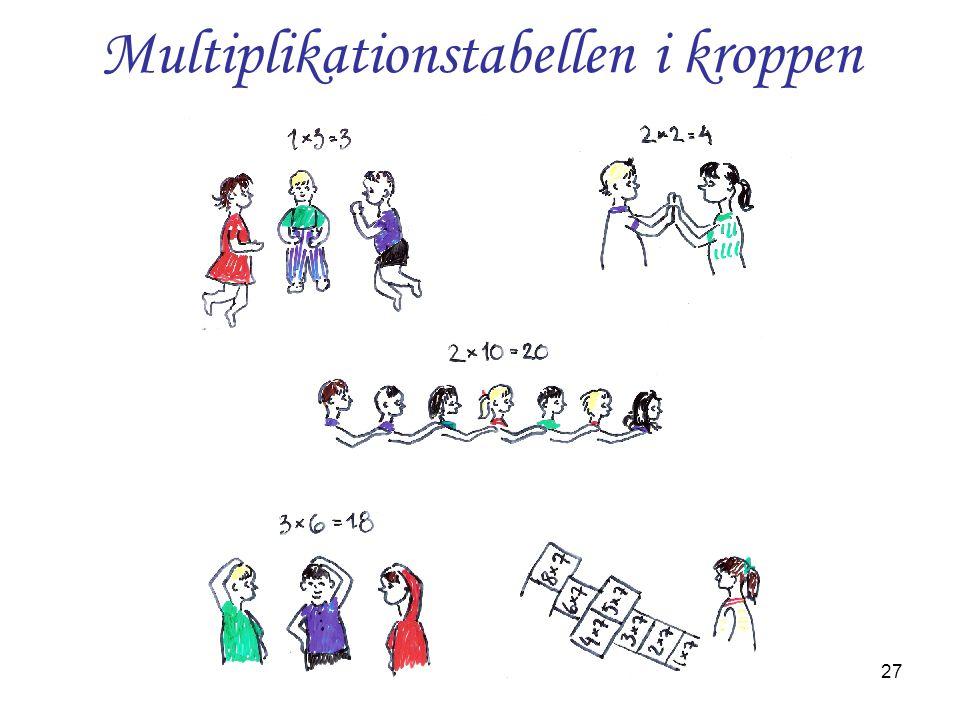 27 Multiplikationstabellen i kroppen