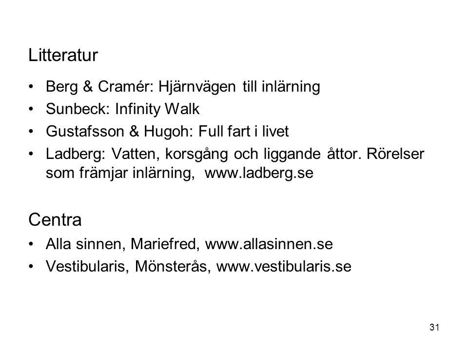 Litteratur •Berg & Cramér: Hjärnvägen till inlärning •Sunbeck: Infinity Walk •Gustafsson & Hugoh: Full fart i livet •Ladberg: Vatten, korsgång och lig
