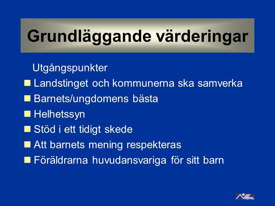 Grundläggande värderingar Utgångspunkter  Landstinget och kommunerna ska samverka  Barnets/ungdomens bästa  Helhetssyn  Stöd i ett tidigt skede 