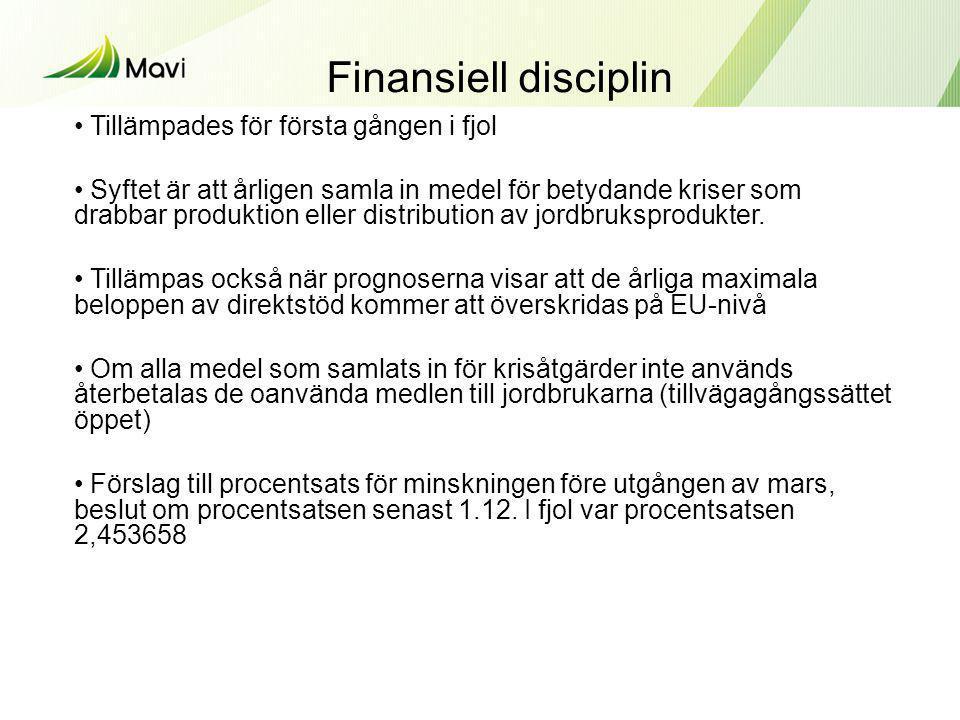Finansiell disciplin • Tillämpades för första gången i fjol • Syftet är att årligen samla in medel för betydande kriser som drabbar produktion eller d