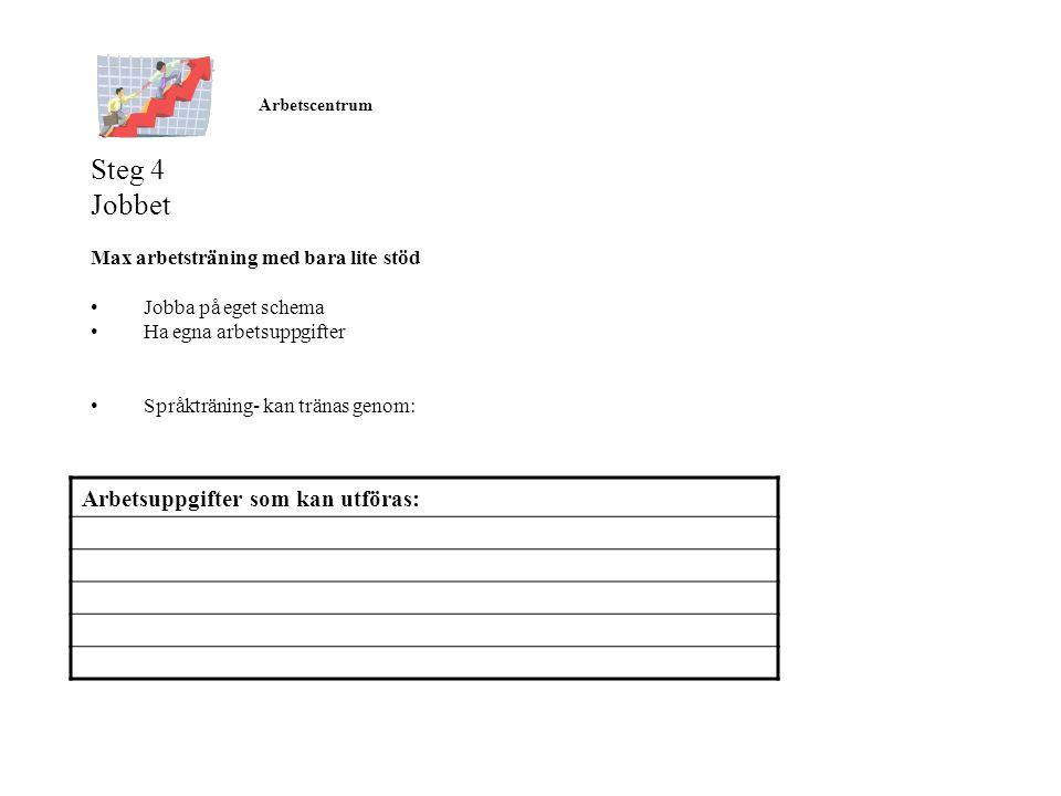 Max arbetsträning med bara lite stöd •Jobba på eget schema •Ha egna arbetsuppgifter •Språkträning- kan tränas genom: Steg 4 Jobbet Arbetscentrum Arbet