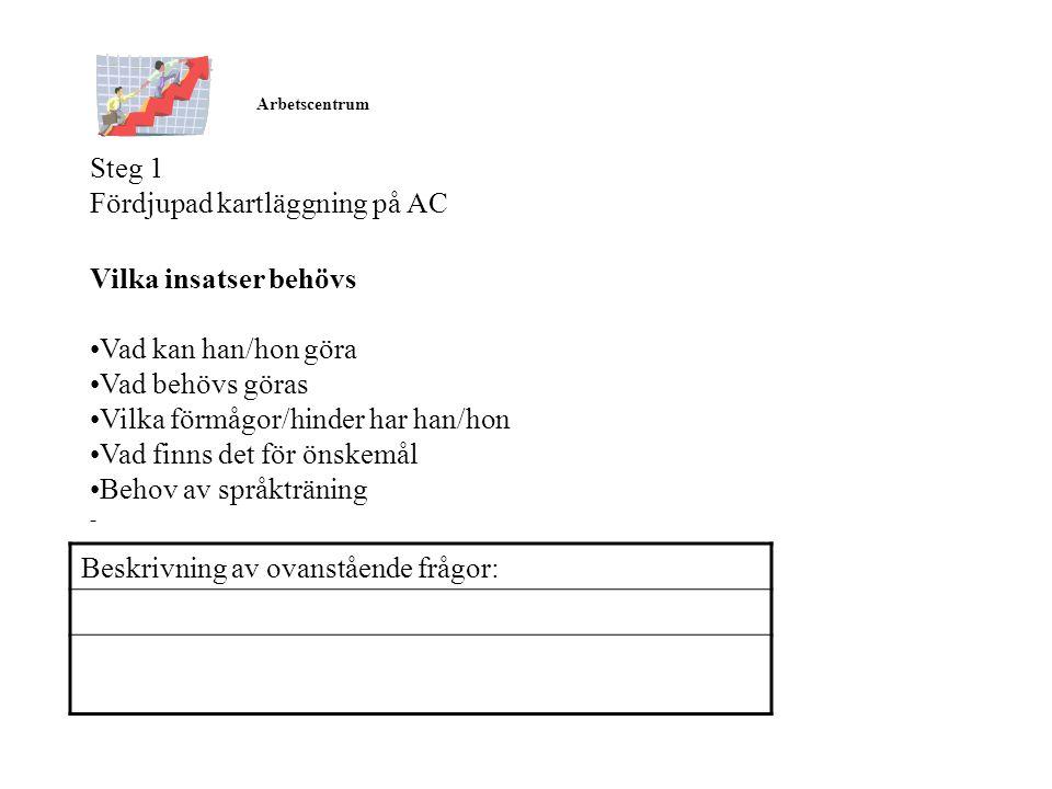 Textilarbete  Virka  Sticka  Sy dockkläder  Sy sängkläder till docksängar  Diverse sömnad av saker t.ex.