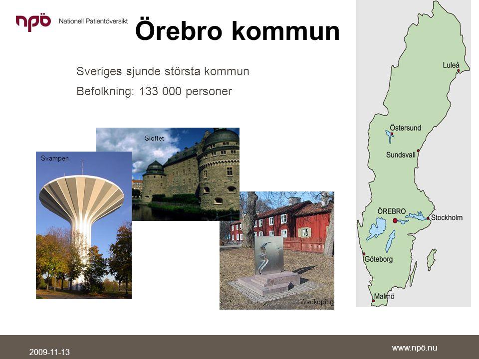 www.npö.nu 2009-11-13 Örebro kommun Sveriges sjunde största kommun Befolkning: 133 000 personer Svampen Slottet Wadköping