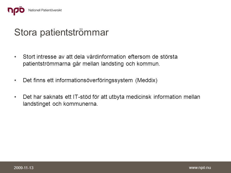 www.npö.nu 2009-11-13 Nationell IT-strategi NPÖ RIV BIF HSA SITHS Vården på Webben Patientdatalag