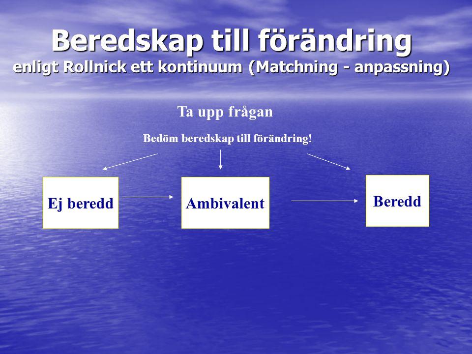 Beredskap till förändring enligt Rollnick ett kontinuum (Matchning - anpassning) Ej bereddAmbivalent Beredd Ta upp frågan Bedöm beredskap till förändr
