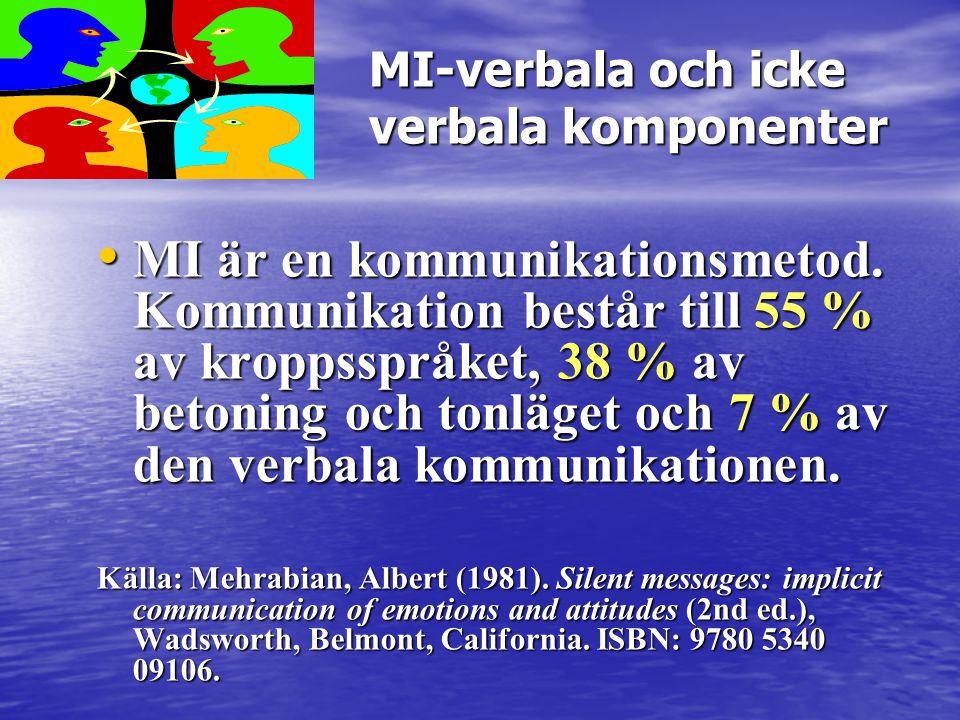 MI-verbala och icke verbala komponenter • MI är en kommunikationsmetod. Kommunikation består till 55 % av kroppsspråket, 38 % av betoning och tonläget