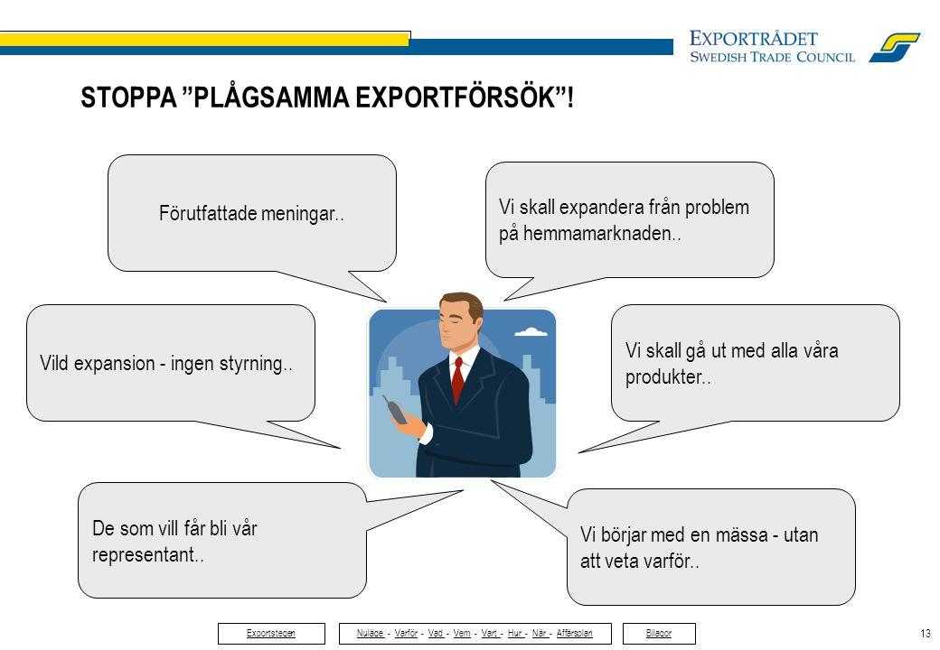 """13 STOPPA """"PLÅGSAMMA EXPORTFÖRSÖK""""! Vi skall expandera från problem på hemmamarknaden.. Vi skall gå ut med alla våra produkter.. Förutfattade meningar"""