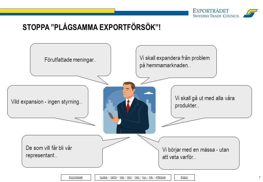 """7 STOPPA """"PLÅGSAMMA EXPORTFÖRSÖK""""! Vi skall expandera från problem på hemmamarknaden.. Vi skall gå ut med alla våra produkter.. Förutfattade meningar."""