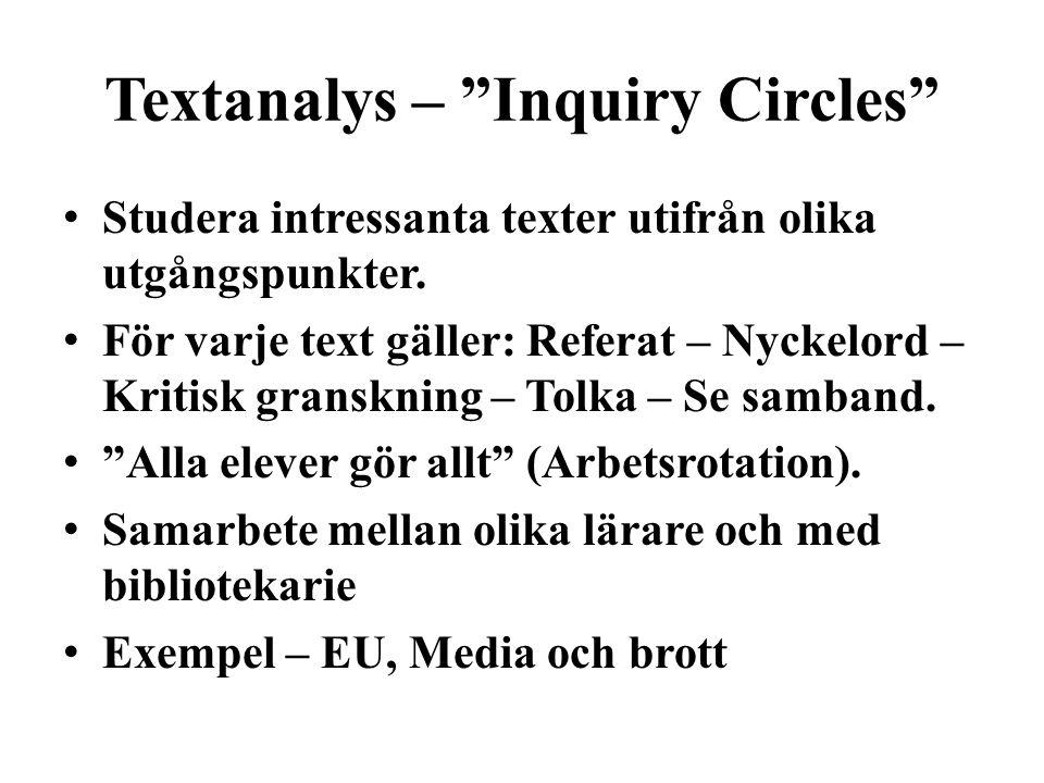 """Textanalys – """"Inquiry Circles"""" • Studera intressanta texter utifrån olika utgångspunkter. • För varje text gäller: Referat – Nyckelord – Kritisk grans"""