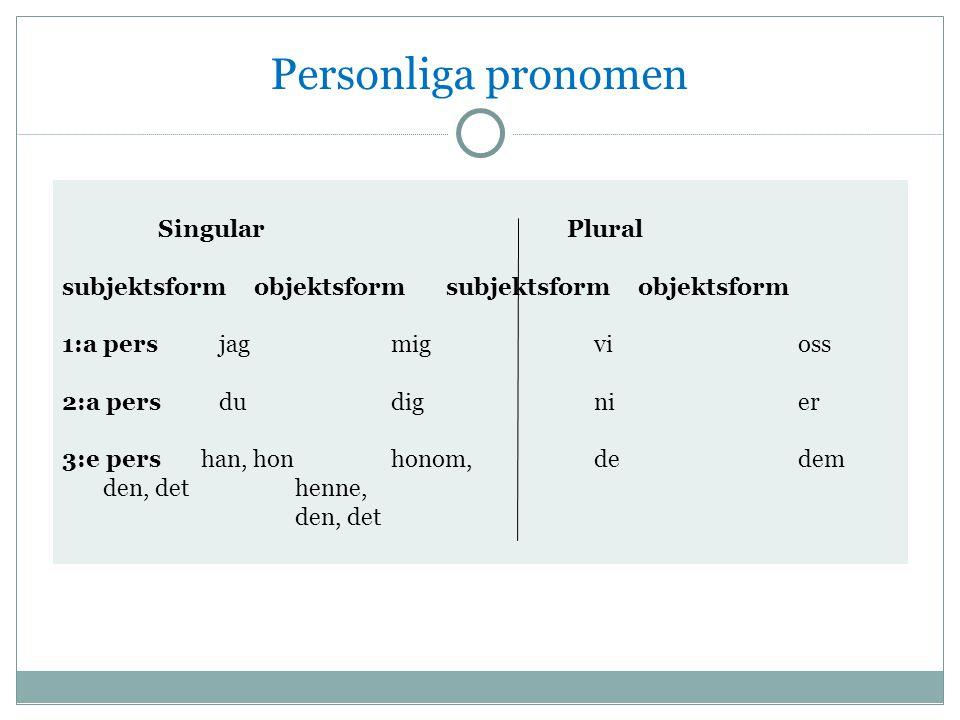 Personliga pronomen Singular Plural subjektsformobjektsformsubjektsformobjektsform 1:a pers jag mig vi oss 2:a pers du dig ni er 3:e pers han, hon hon