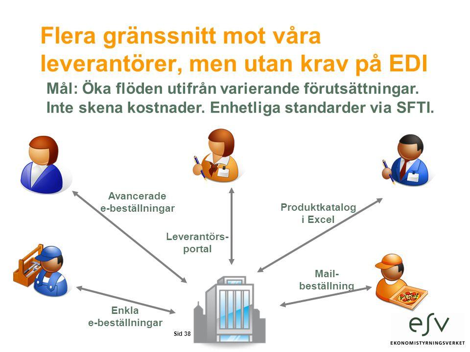 Sid 38 Flera gränssnitt mot våra leverantörer, men utan krav på EDI Mål: Öka flöden utifrån varierande förutsättningar.