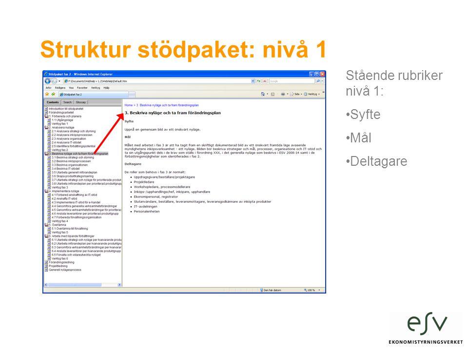 Struktur stödpaket: nivå 1 Stående rubriker nivå 1: •Syfte •Mål •Deltagare