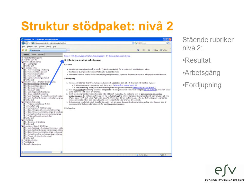 Struktur stödpaket: nivå 2 Stående rubriker nivå 2: •Resultat •Arbetsgång •Fördjupning