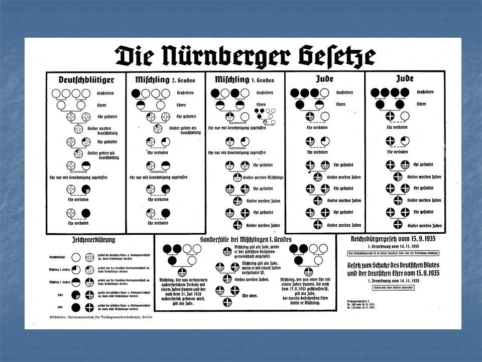 Från bojkott till Förintelse  Lagstiftning, ex Nürnberglagarna 1935  Problem: vem är jude?, Vad är ett judiskt företag.