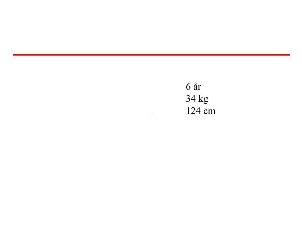 """Vilka barn är överviktiga? Första testen: Tillväxtkurvan! """"Två kanaler i vikt över längd"""""""