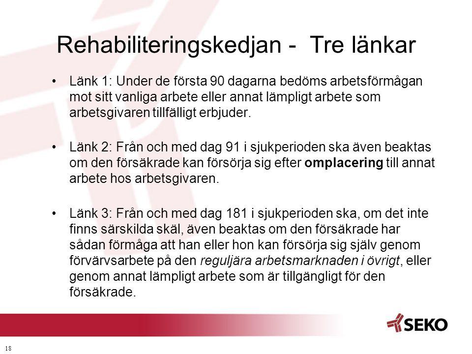18 Rehabiliteringskedjan - Tre länkar •Länk 1: Under de första 90 dagarna bedöms arbetsförmågan mot sitt vanliga arbete eller annat lämpligt arbete so