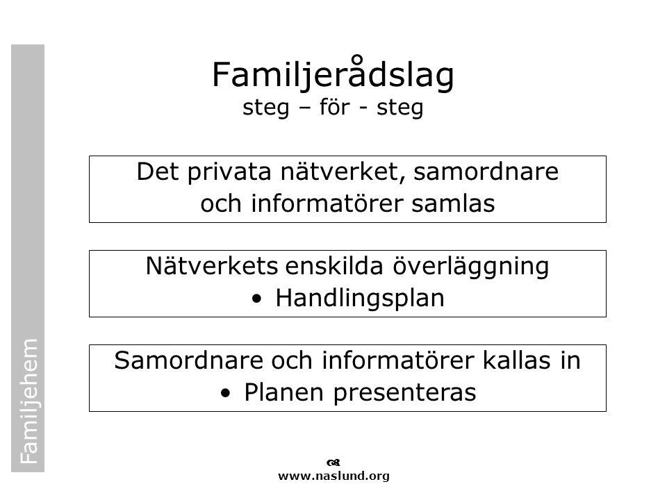 Familjehem  www.naslund.org Familjerådslag steg – för - steg Det privata nätverket, samordnare och informatörer samlas Nätverkets enskilda överläggni