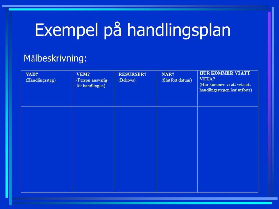 Exempel på handlingsplan M å lbeskrivning: VAD? (Handlingssteg) VEM? (Person ansvarig för handlingen) RESURSER? (Behövs) NÄR? (Slutfört datum) HUR KOM
