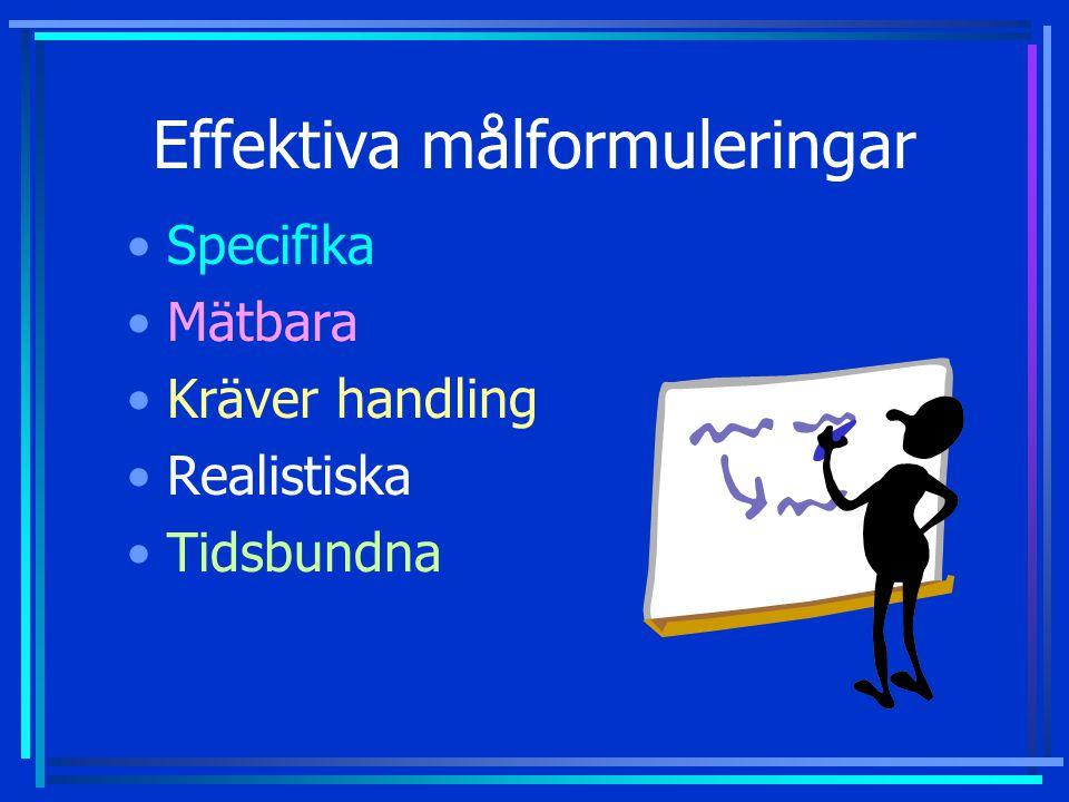 Effektiva målformuleringar •Specifika •Mätbara •Kräver handling •Realistiska •Tidsbundna