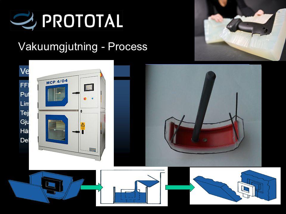 Vakuumgjutning - Process FFF-modell (vanligtvis SLA) Putsa och lacka mastermodell Limma på avluftningar och ingöt Tejpa delningslinje Gjut in master i