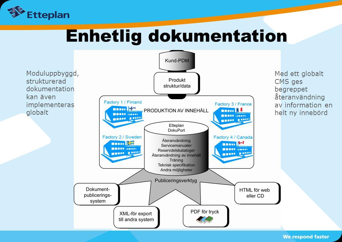 Moduluppbyggd, strukturerad dokumentation kan även implementeras globalt Med ett globalt CMS ges begreppet återanvändning av information en helt ny innebörd Enhetlig dokumentation