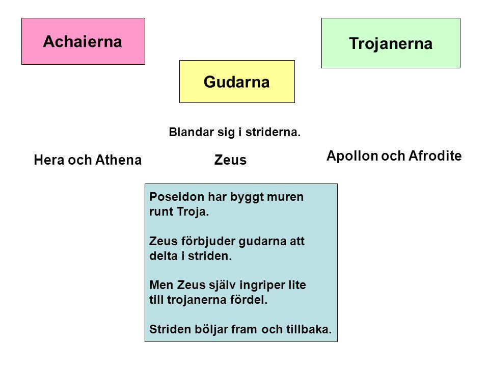 Achaierna Trojanerna Gudarna Blandar sig i striderna. Hera och AthenaZeus Apollon och Afrodite Poseidon har byggt muren runt Troja. Zeus förbjuder gud