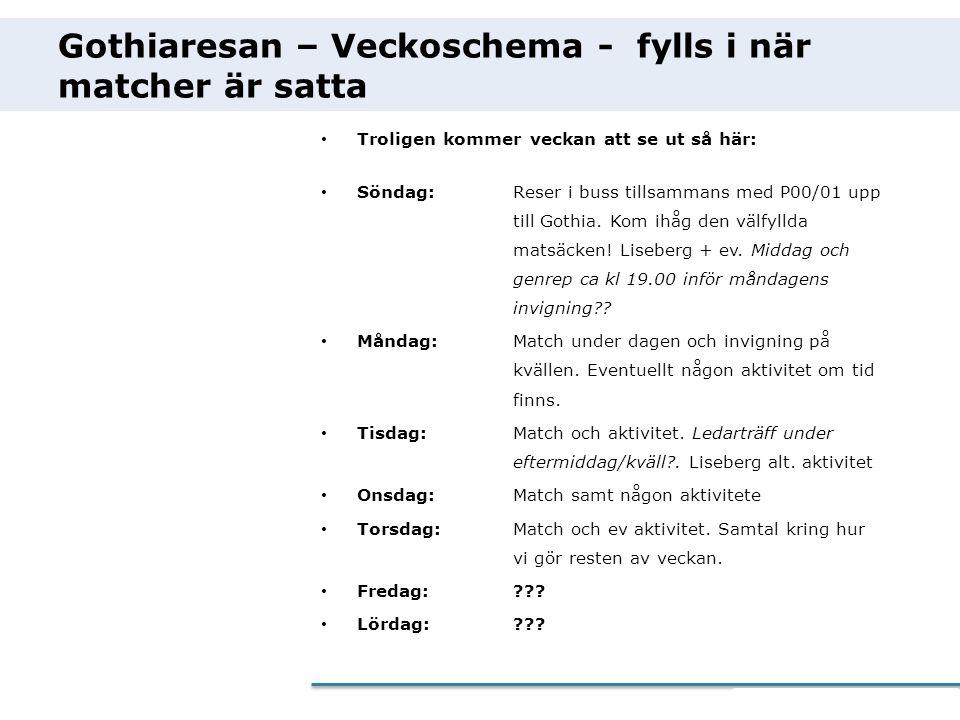 eCommerce Programme Gothiaresan – Packlista – Obs.