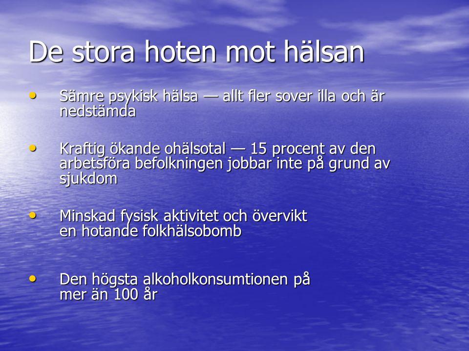 Gruppsamtal 1.Camilla, Per-Arne, Jan, Anne 2. Gunvor, Lars-Erik, Hans, Uno, Lotta 3.