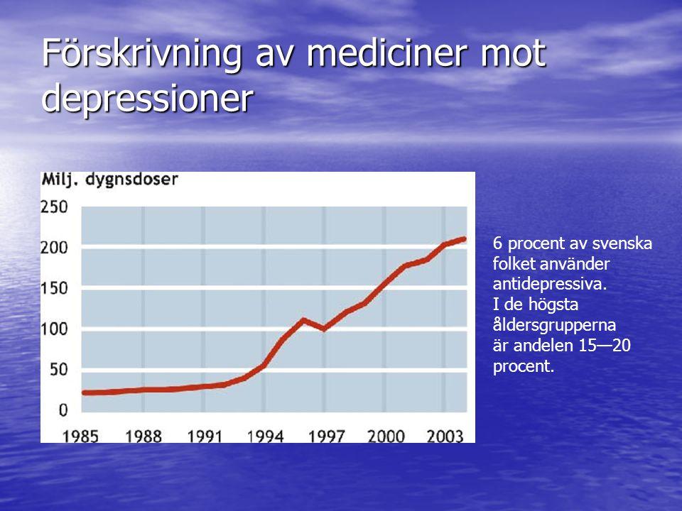 Förskrivning av mediciner mot depressioner 6 procent av svenska folket använder antidepressiva.