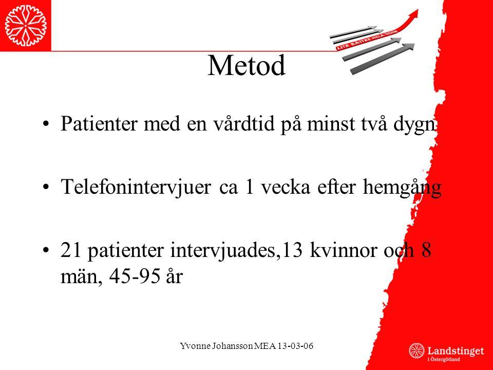 Metod •Patienter med en vårdtid på minst två dygn •Telefonintervjuer ca 1 vecka efter hemgång •21 patienter intervjuades,13 kvinnor och 8 män, 45-95 år Yvonne Johansson MEA 13-03-06