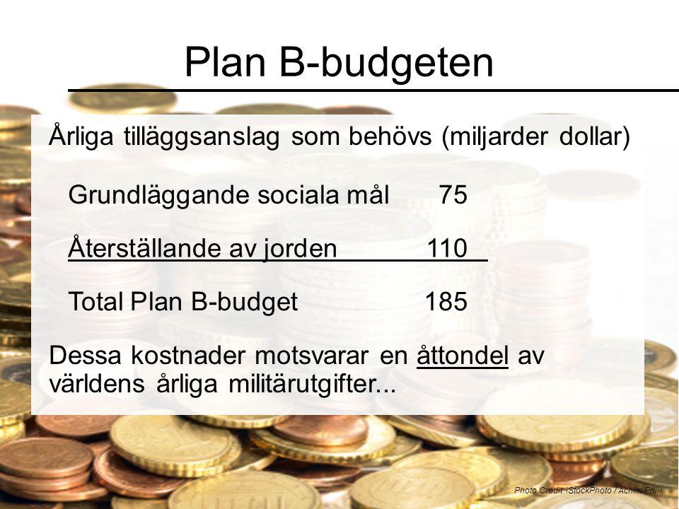 Plan B-budgeten Årliga tilläggsanslag som behövs (miljarder dollar) Photo Credit: iStockPhoto / Achim Prill Grundläggande sociala mål75 Återställande av jorden110 Total Plan B-budget185 Dessa kostnader motsvarar en åttondel av världens årliga militärutgifter...