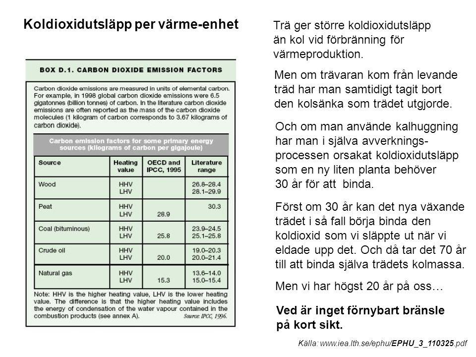 Källa: www.iea.lth.se/ephu/EPHU_3_110325.pdf Koldioxidutsläpp per värme-enhet Trä ger större koldioxidutsläpp än kol vid förbränning för värmeproduktion.