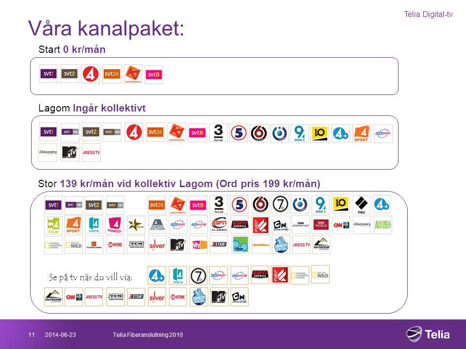 2014-06-2311Telia Fiberanslutning 2010 Våra kanalpaket: Telia Digital-tv Start 0 kr/mån Lagom Ingår kollektivt Stor 139 kr/mån vid kollektiv Lagom (Or