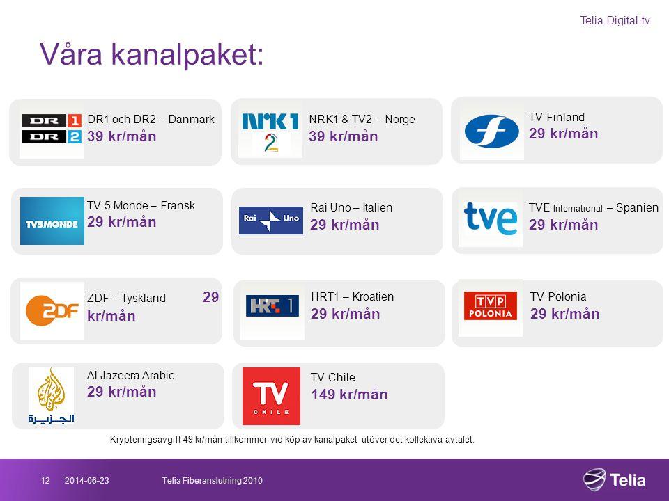 2014-06-2312Telia Fiberanslutning 2010 Våra kanalpaket: Telia Digital-tv DR1 och DR2 – Danmark 39 kr/mån TV Finland 29 kr/mån NRK1 & TV2 – Norge 39 kr
